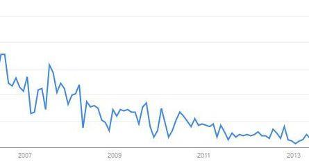 BOOiBOOの人気