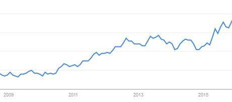 PCMAXの人気
